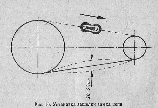 Регулировка установки колес